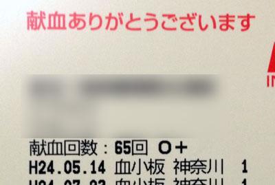 ロコさぬの献血回数が65(ろこ)回になりました。