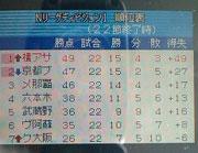 20060914_yusho01.jpg